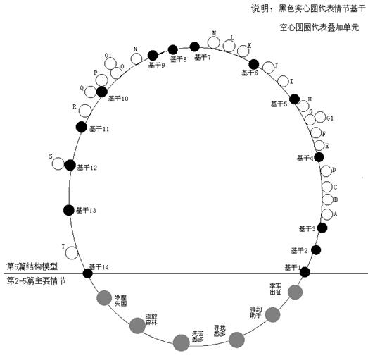 彩世界平台官网 1